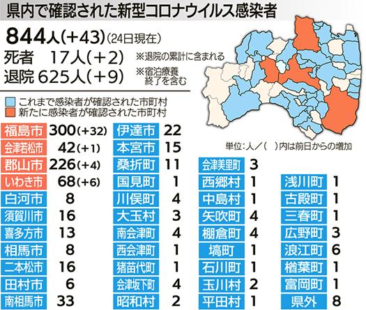 東京 電力 コロナ
