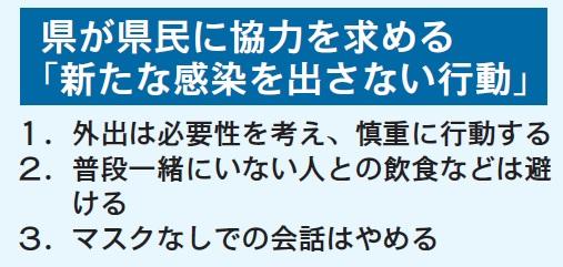 4都県、往来自粛を 緊急事態宣言受け福島県が県民に要請 新型コロナ