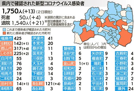 ウイルス 速報 者 感染 コロナ 県 福島